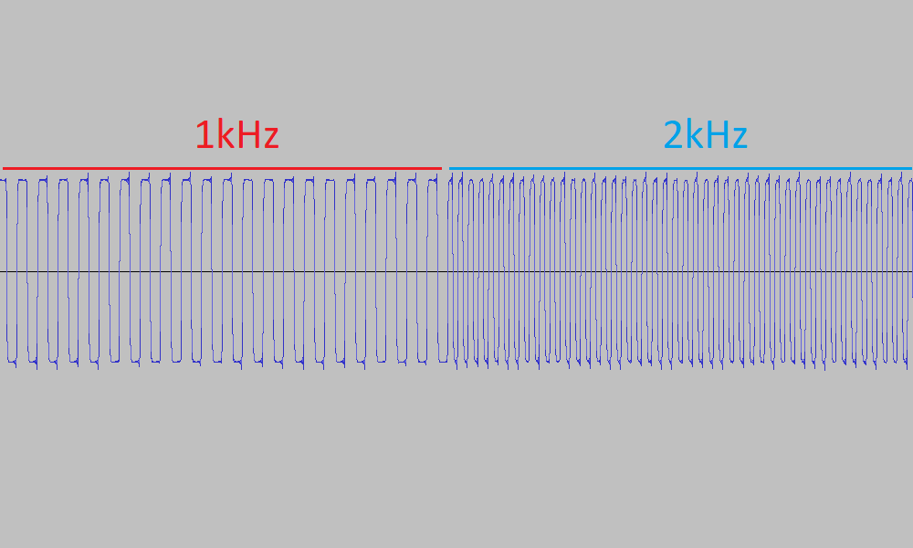 Program Saved from HX-20, 1kHz and 2kHz square waves